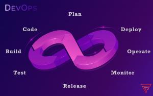 DevOps – the new revolution