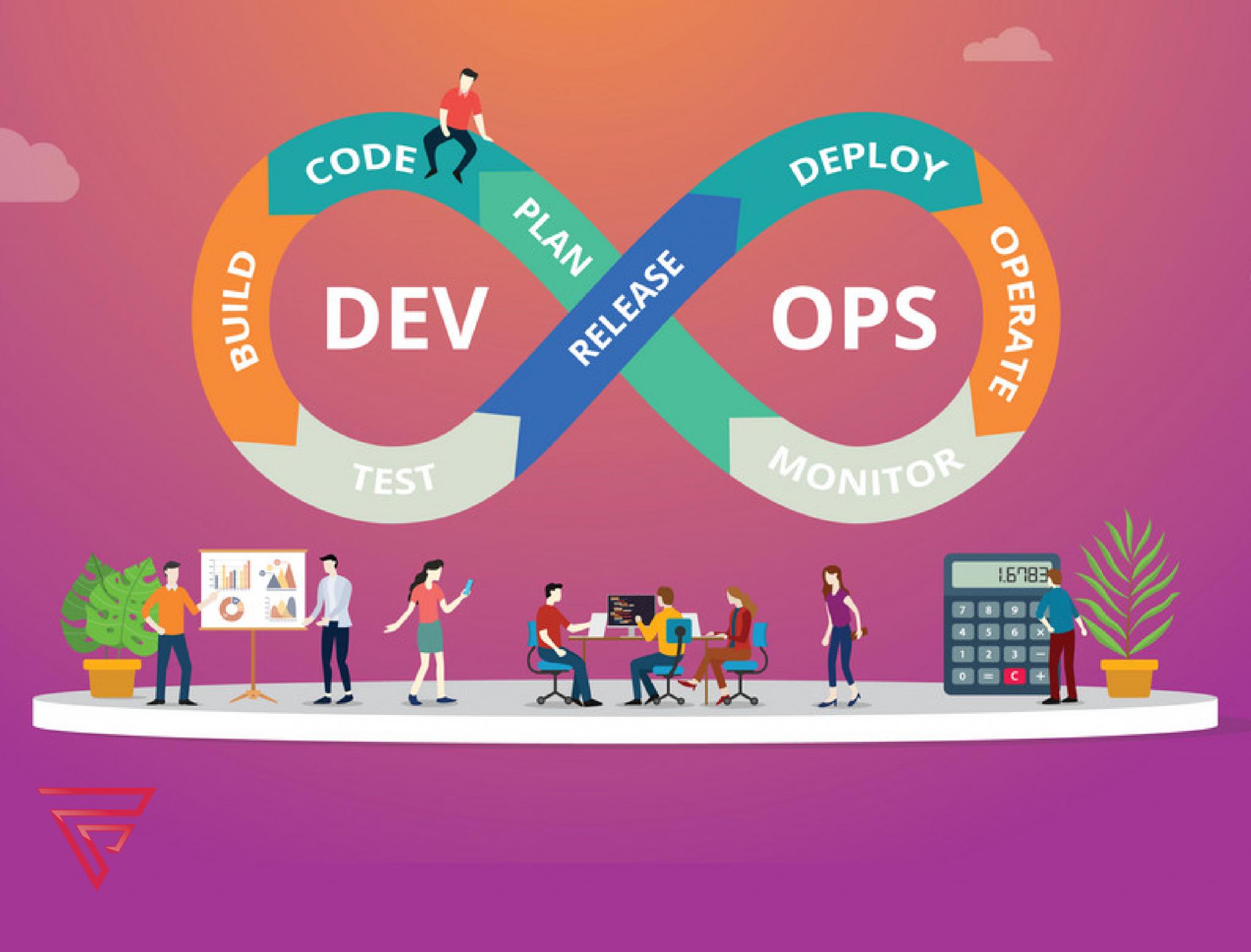 DevOps – The efficient blend